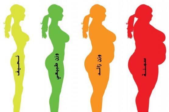 فيديو: ما هو الوزن المثالي للمرأة حسب عمرها؟