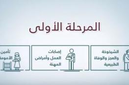 أبو شهلا: قانون الضمان الاجتماعي ليس قرآن .. ومستعدّون لتبديله