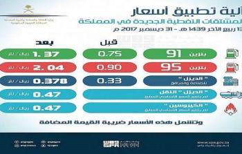 السعودية تبدأ تطبيق الأسعار الجديدة للبنزين